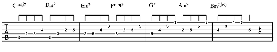 f:id:bc-guitar0046:20190610212634p:plain