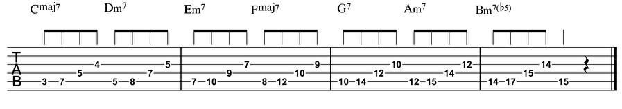f:id:bc-guitar0046:20190611225615p:plain