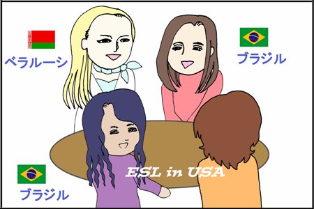 ブラジル、ベラルーシの友人と4人席に座っているところ