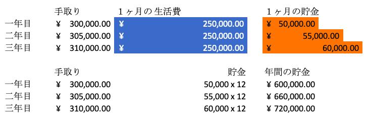 f:id:bdenigma:20200318052802p:plain