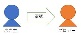 f:id:beaber:20200714003544p:plain