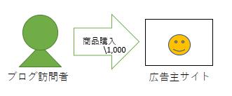 f:id:beaber:20200714003800p:plain