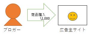 f:id:beaber:20200714015615p:plain