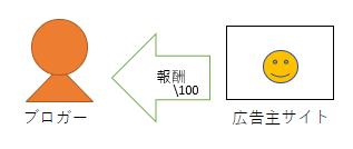 f:id:beaber:20200714015707p:plain