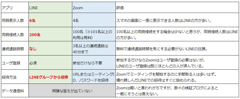 f:id:beaber:20201007020020p:plain