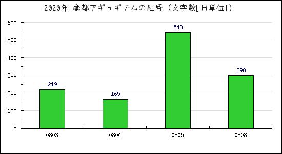 f:id:beal:20200808233350p:plain