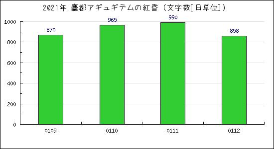 f:id:beal:20210112220724p:plain