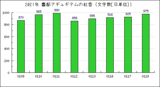 f:id:beal:20210119225818p:plain