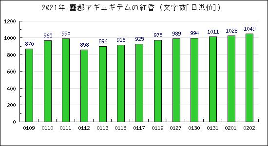 f:id:beal:20210202230839p:plain