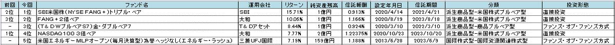 f:id:bear-snow:20210307154219p:plain