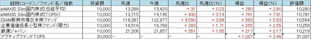 f:id:bear-snow:20210406194245p:plain