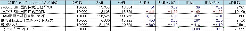 f:id:bear-snow:20210407054845p:plain
