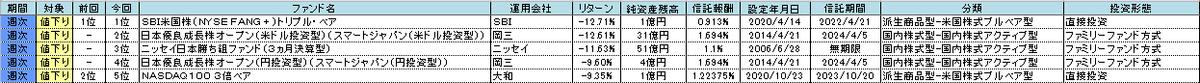 f:id:bear-snow:20210411063758p:plain
