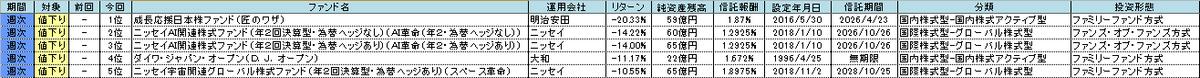 f:id:bear-snow:20210502065957p:plain