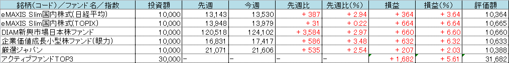 f:id:bear-snow:20210503144717p:plain