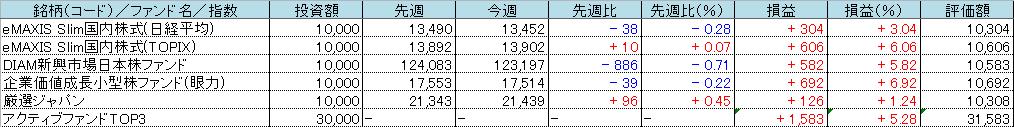 f:id:bear-snow:20210503151507p:plain