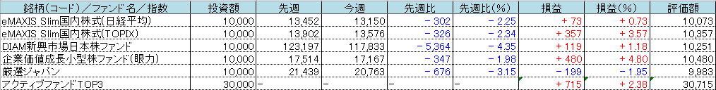 f:id:bear-snow:20210503153219p:plain