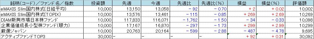 f:id:bear-snow:20210504075809p:plain