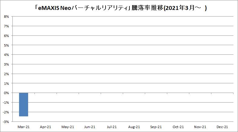 f:id:bear-snow:20210504152047p:plain