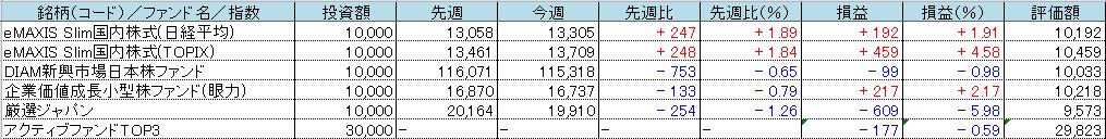 f:id:bear-snow:20210508201833p:plain