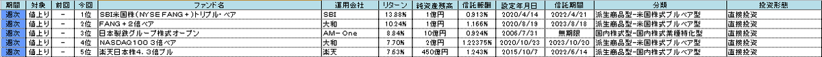 f:id:bear-snow:20210509174707p:plain