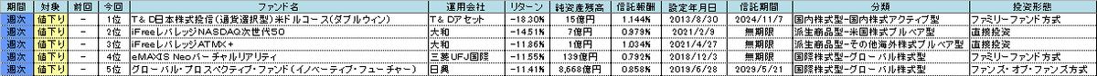 f:id:bear-snow:20210509174733p:plain