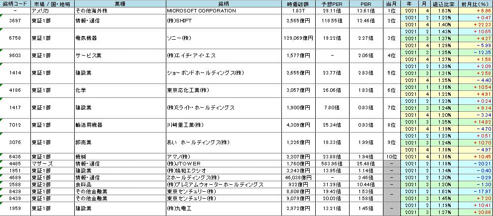 f:id:bear-snow:20210514153333p:plain