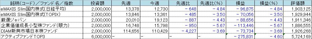 f:id:bear-snow:20210515045212p:plain