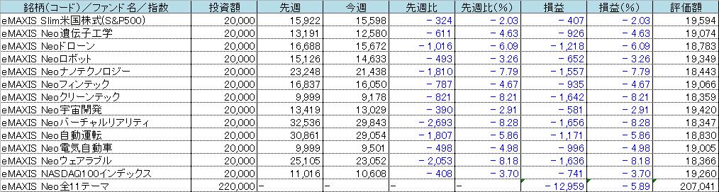 f:id:bear-snow:20210515051224p:plain