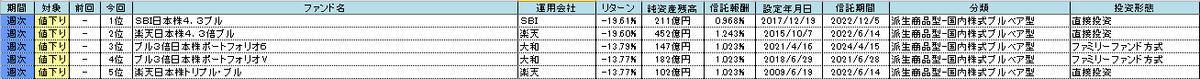 f:id:bear-snow:20210516152345p:plain
