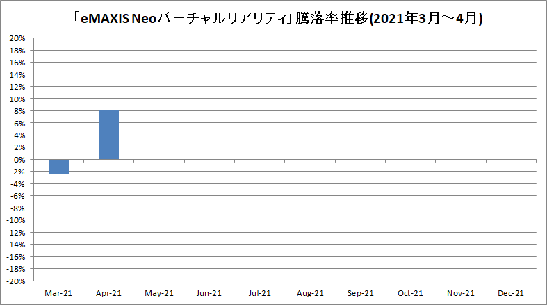 f:id:bear-snow:20210522222402p:plain
