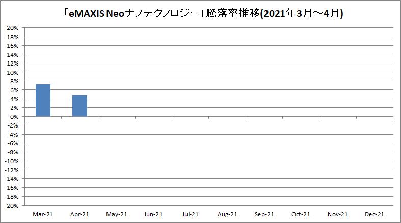 f:id:bear-snow:20210522223214p:plain