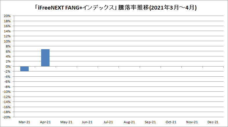f:id:bear-snow:20210522224829p:plain