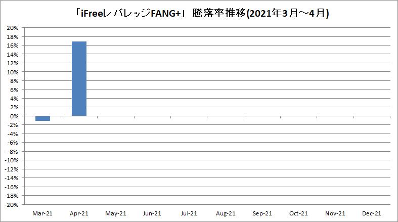 f:id:bear-snow:20210522224854p:plain