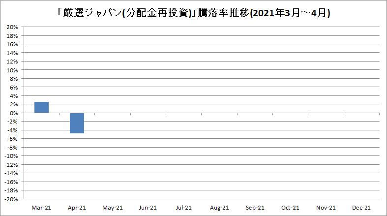 f:id:bear-snow:20210522230536p:plain