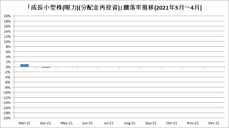 f:id:bear-snow:20210522231542p:plain