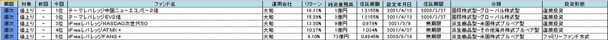f:id:bear-snow:20210524052732p:plain