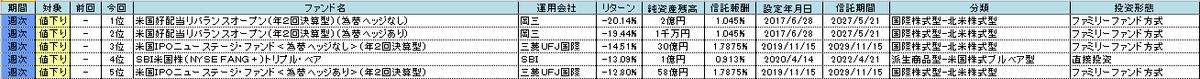 f:id:bear-snow:20210524052802p:plain