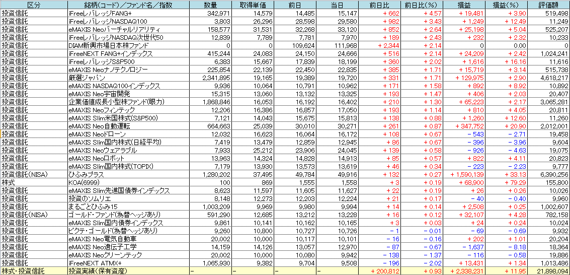 f:id:bear-snow:20210526054223p:plain