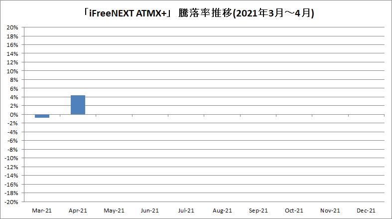 f:id:bear-snow:20210526200430p:plain