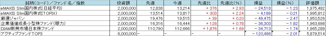 f:id:bear-snow:20210529192844p:plain