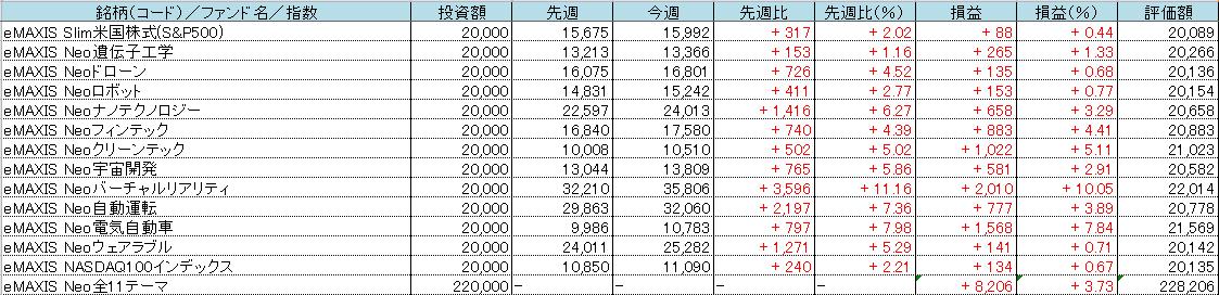 f:id:bear-snow:20210529193358p:plain