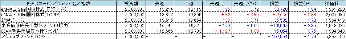 f:id:bear-snow:20210605193449p:plain