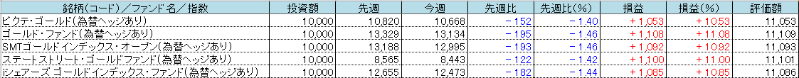 f:id:bear-snow:20210606222110p:plain