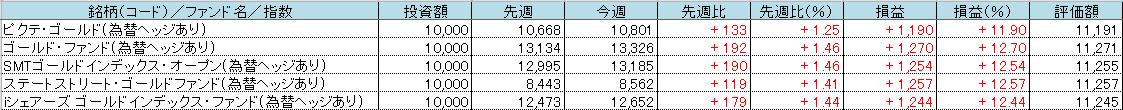 f:id:bear-snow:20210613063345p:plain