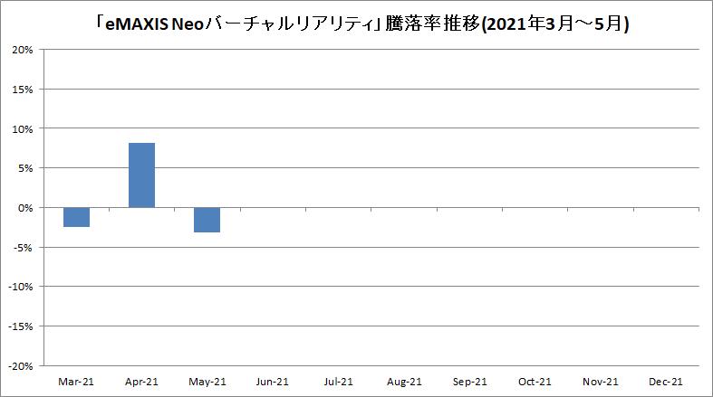 f:id:bear-snow:20210616105615p:plain