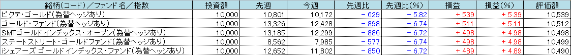f:id:bear-snow:20210620054718p:plain