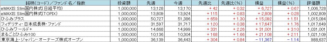f:id:bear-snow:20210627060839p:plain