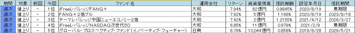 f:id:bear-snow:20210627070607p:plain