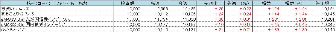 f:id:bear-snow:20210704053942p:plain